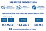 lettre du mouvement européen yvelines n° 5,fonds européens