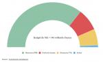 budget UE recettes.PNG