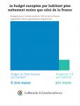 comparaison budgets france_ue.png