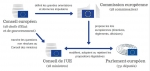 UE-Processus-decisionnel-782.jpg